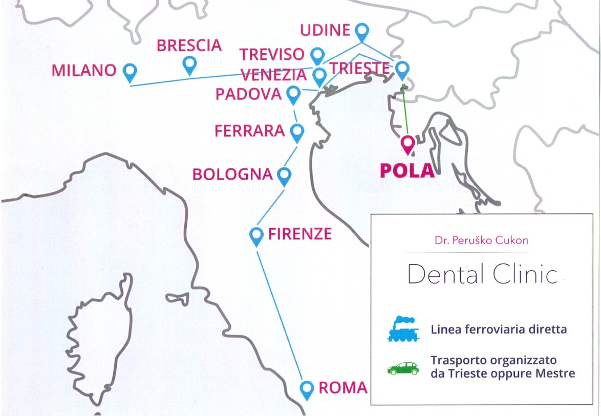 Transport organized by Italy for Croatia