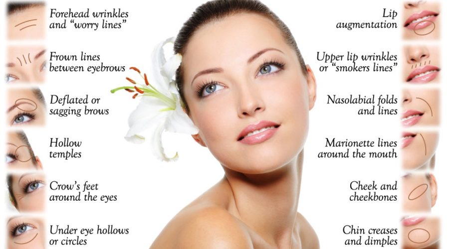 dermal fillers in the cukon clinic, aesthetic medicine