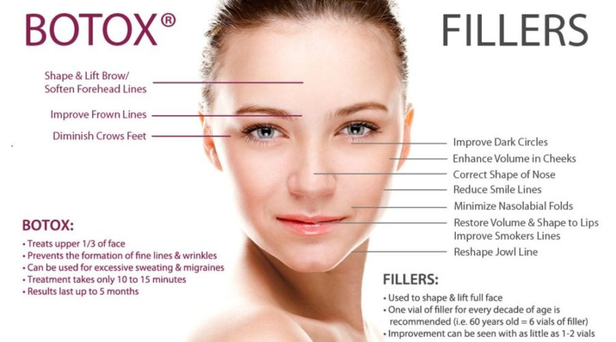dermal fillers facial rejuvenation