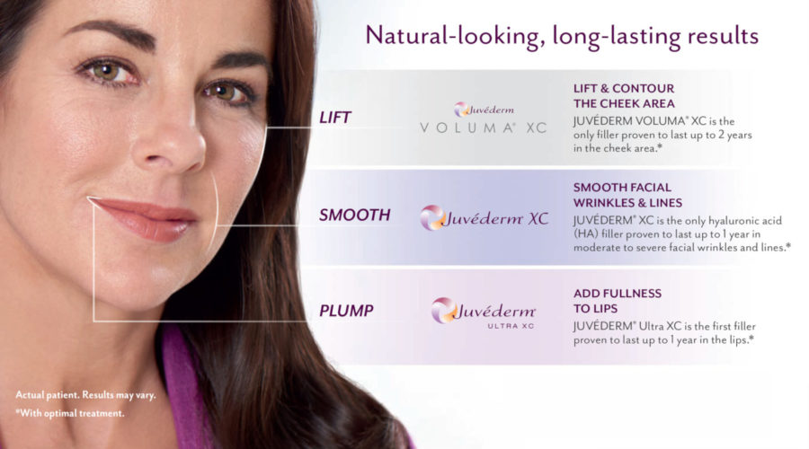 juvederm dermal fillers in the clinic cukon, aesthetic medicine